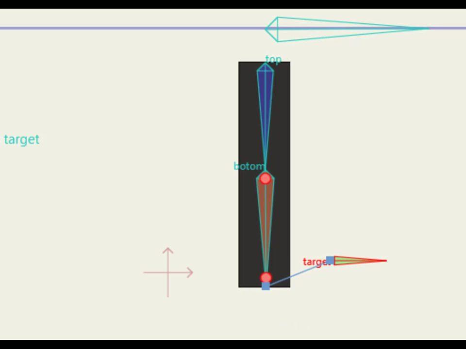 در این آموزش به نحوه سوییچ ik به fk به روش های مختاف در نرم افزار موهو (انیمه استدیو ) می پردازیم